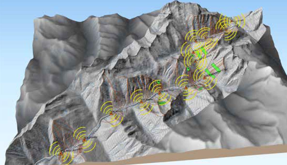 Sistemas IDA detección de la actividad de aludes por infrasonidos. © Wyssen Avalanche Control AG